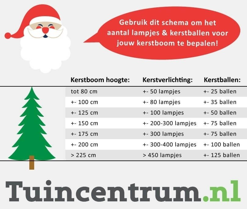 Benodigd aantal kerstballen en kerstlampjes