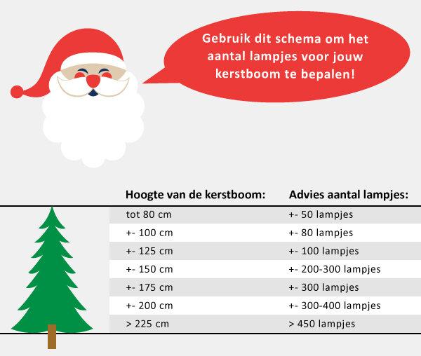 Advies aantal lampjes per hoogte kerstboom