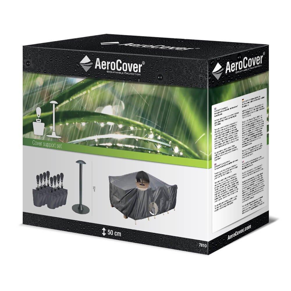 Verpakking AeroCover hoessteunset