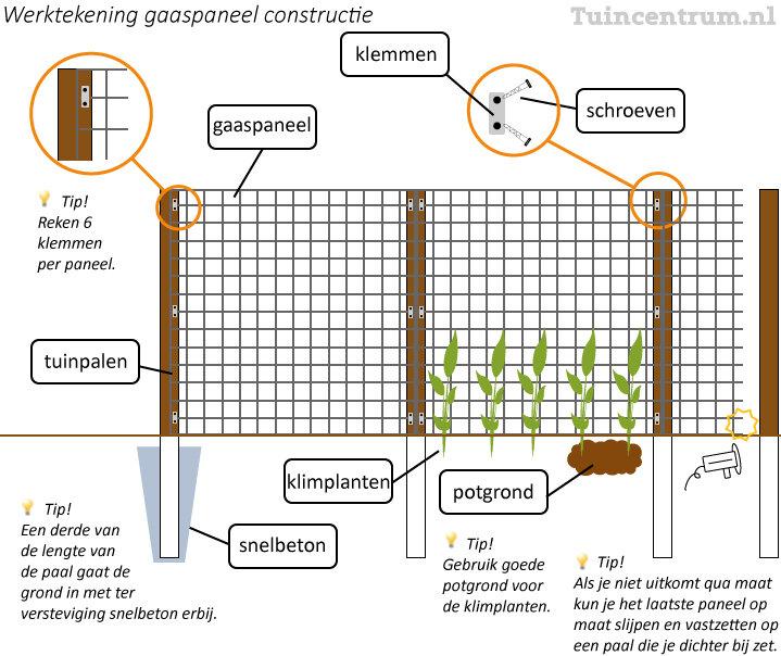 Gaaspaneelklem kopen for Goedkope voorgevormde vijver